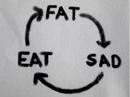 E客先生:小心营销的恶性循环